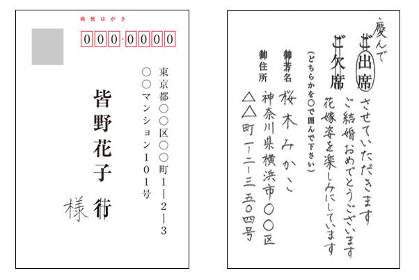 結婚式の招待状を貰ったら☆返信の書き方とマナーの豆知識